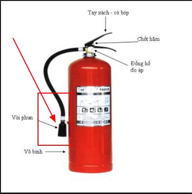 Cách nhận biết bình chữa cháy qua các ký hiệu ABC, CO2